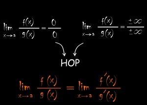 قاعده هوپیتال — به زبان ساده