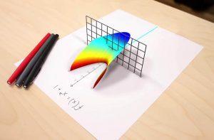 اعداد موهومی: راهنمای تصویری و شهودی — به زبان ساده
