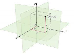 معادله صفحه — به زبان ساده (+ دانلود فیلم آموزش رایگان)