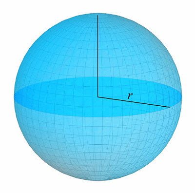 Sphere_and_Ball
