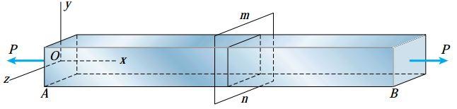 یک میله منشوری تحت بارهای محوری P به همراه یک صفحه عمود گذرنده از آن