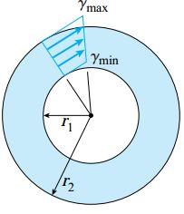کرنشهای برشی در یک لوله دایرهای شکل