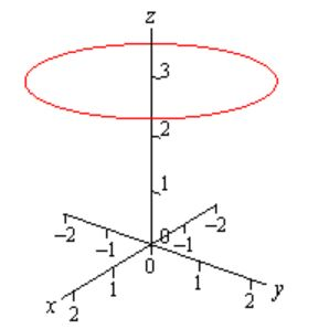 Vector-function
