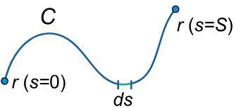 line-integral