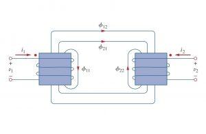 تزویج در مدارهای الکتریکی — مفاهیم اصلی (+ دانلود فیلم آموزش رایگان)