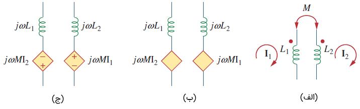 مدل تزویج