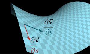 انتگرال سطحی — از صفر تا صد (+ دانلود فیلم آموزش گام به گام)