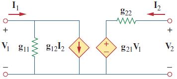 مدل پارامتر g