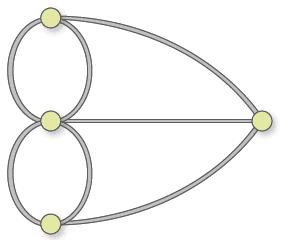 گراف پلها