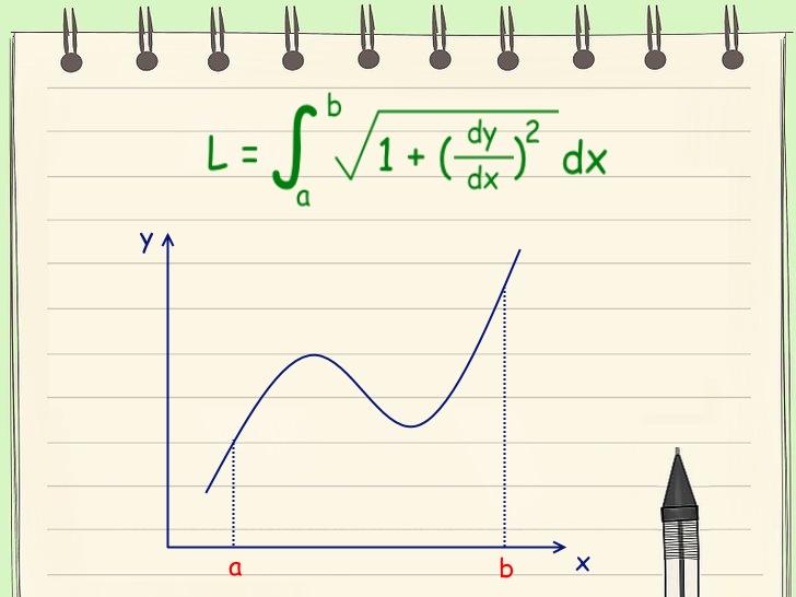 طول قوس منحنی (کاربرد انتگرال)  — به زبان ساده