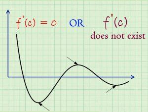 نقطه بحرانی در ریاضیات — به زبان ساده