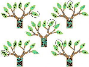 درخت تصمیم و جنگل تصادفی در R — راهنمای کاربردی