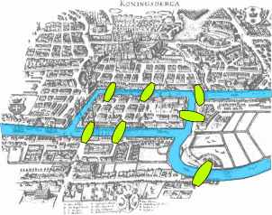 هفت پل کونیگسبرگ