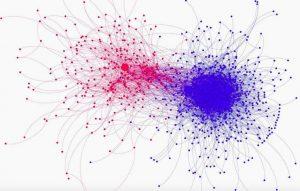تحلیل شبکه های اجتماعی از صفر تا صد — راهنمای جامع