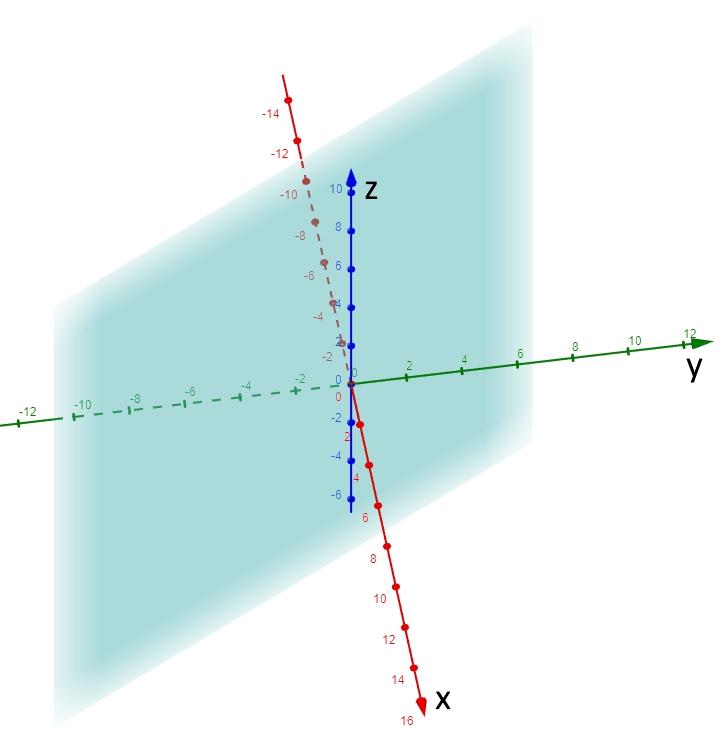 spherical-coordinate