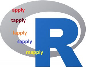 توابع Apply در زبان برنامه نویسی R — راهنمای کاربردی