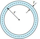 لوله جدار نازک دایرهای