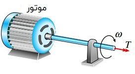 انتقال گشتاور پیچشی T با سرعت زاویهای ω توسط شفت