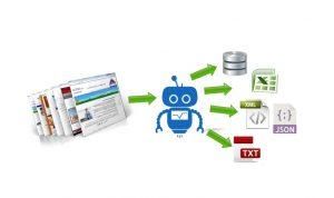 وب اسکرپینگ (Web Scraping) با استفاده از R — راهنمای کاربردی