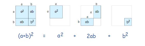 binomial-squared