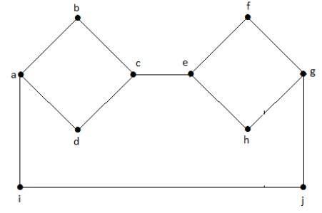 گراف همبند