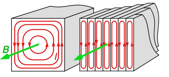جریان گردابی در هسته ترانسفورماتور