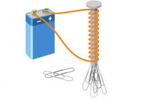 آهنربای الکتریکی – به زبان ساده