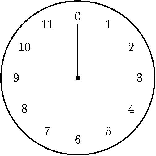modulo 12
