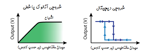 انواع خروجی در سنسور اثر هال