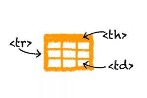 جدول ها در HTML — راهنمای گام به گام