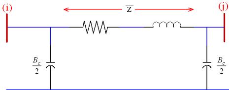 مدل $$\pi$$ نرمال یک خط که بین دو شین $$i$$ و $$j$$ قرار گرفته است
