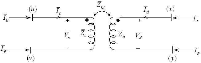 دو امپدانس که تزویج متقابل دارند