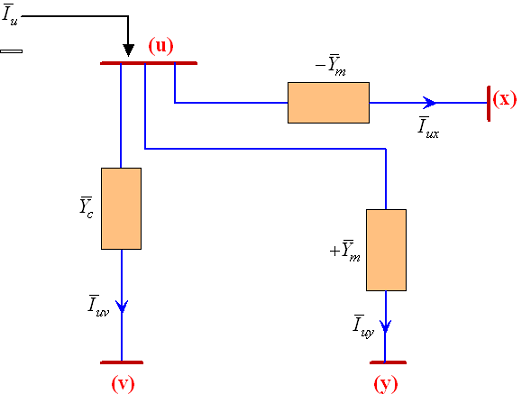 شبکه متناظر با معادله (۱۸)