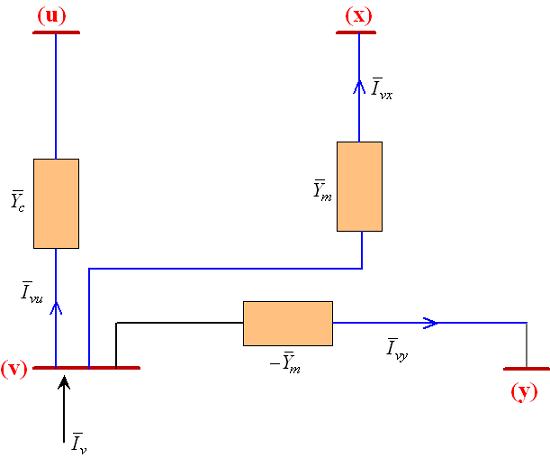 شبکه متناظر با معادله (۲۰)