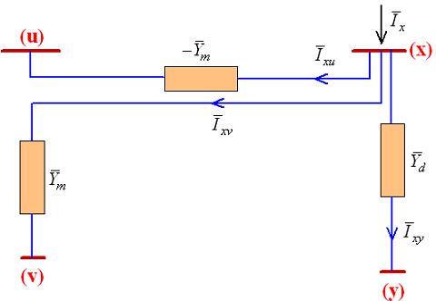 شبکه متناظر با معادله (۲۲)