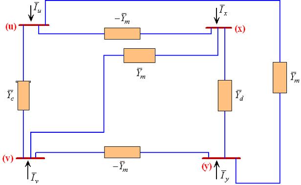 شبکه حاصل از ترکیب شکلهای ۱۰، ۱۱ و۱۲