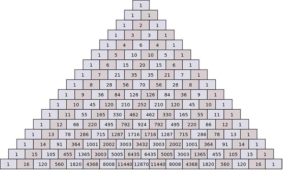 khayam- Pascals_Triangle