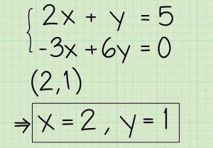 دستگاه معادلات خطی و حل آن — به زبان ساده (+ دانلود فیلم آموزش گام به گام)