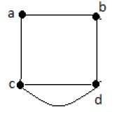 گراف چندگانه