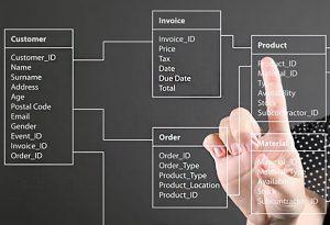 روال ها و کرسرها (Procedures and Cursors) در SQL — راهنمای مقدماتی