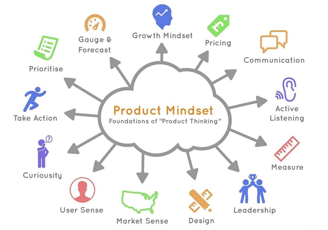 برای مدیر محصول شدن چه مهارتهایی لازم است؟