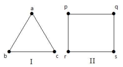 گراف منتظم