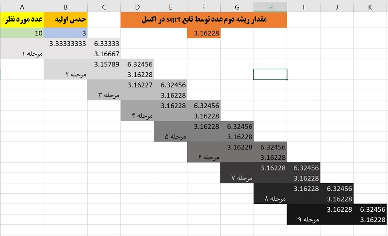 root computing in excel