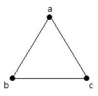 گراف ساده