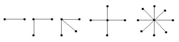 گراف ستاره