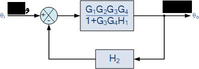 نمودار بلوکی سادهشده