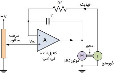 کنترل حلقهبسته موتور DC