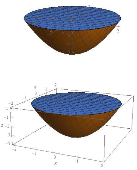 Triple-integral