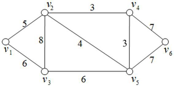گراف در علوم کامپیوتر