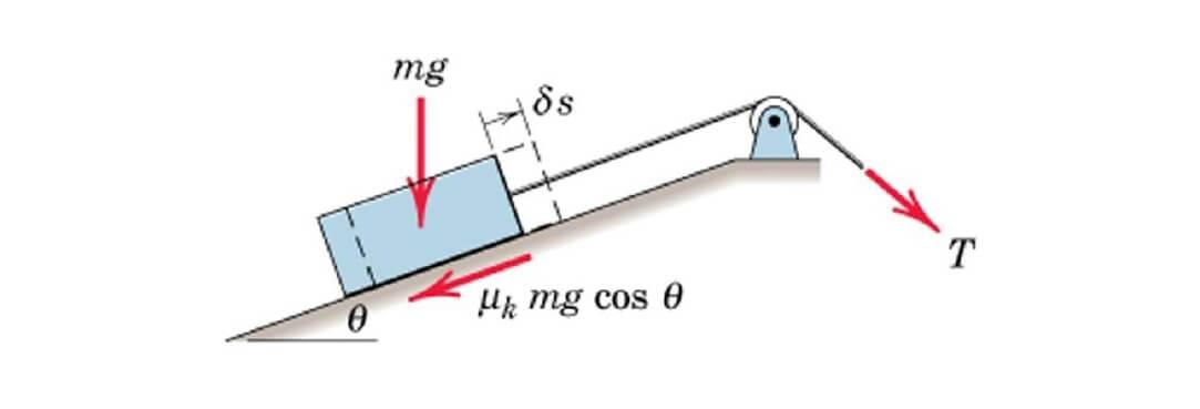 محاسبه راندمان مکانیکی